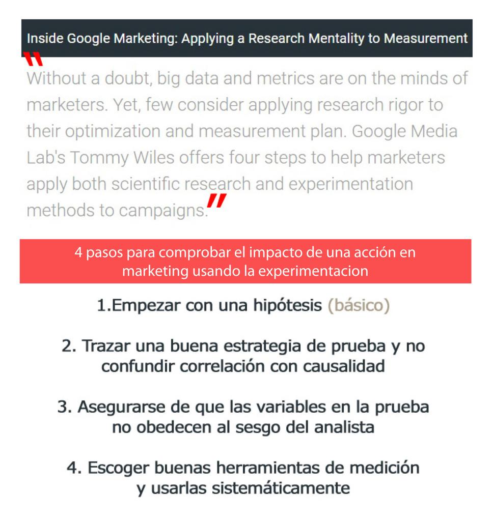 4 pasos para medir el impacto en marketing online
